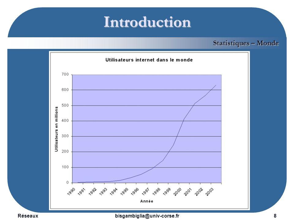 Introduction Statistiques – Monde Réseaux bisgambiglia@univ-corse.fr