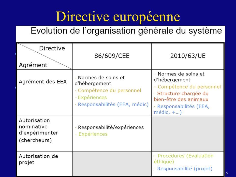 Directive européenne Directive 86/609/CEE du 19 octobre 1986