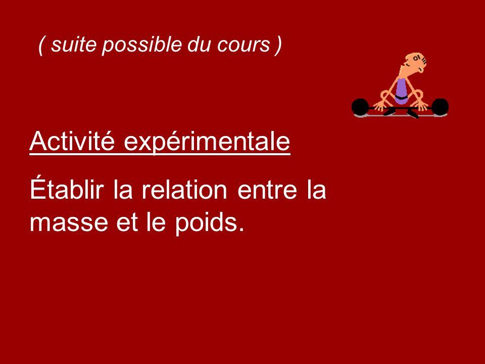 Activité expérimentale Établir la relation entre la masse et le poids.
