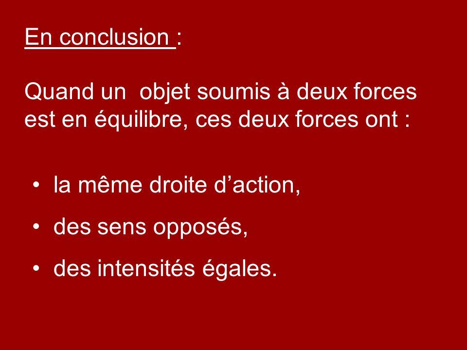 En conclusion : Quand un objet soumis à deux forces est en équilibre, ces deux forces ont : la même droite d'action,