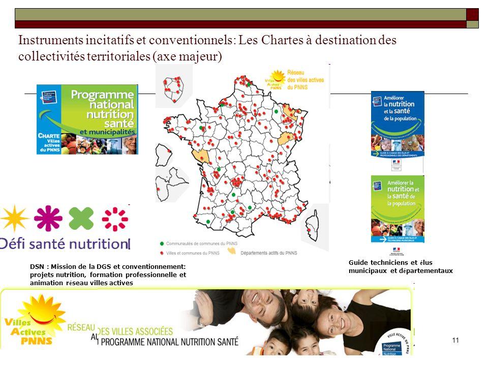 Instruments incitatifs et conventionnels: Les Chartes à destination des collectivités territoriales (axe majeur)