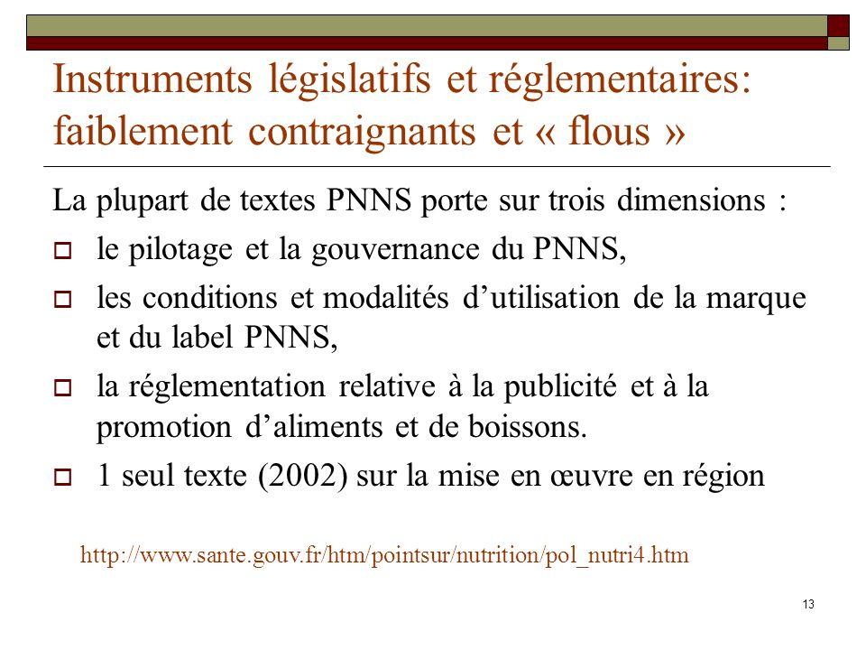 Instruments législatifs et réglementaires: faiblement contraignants et « flous »