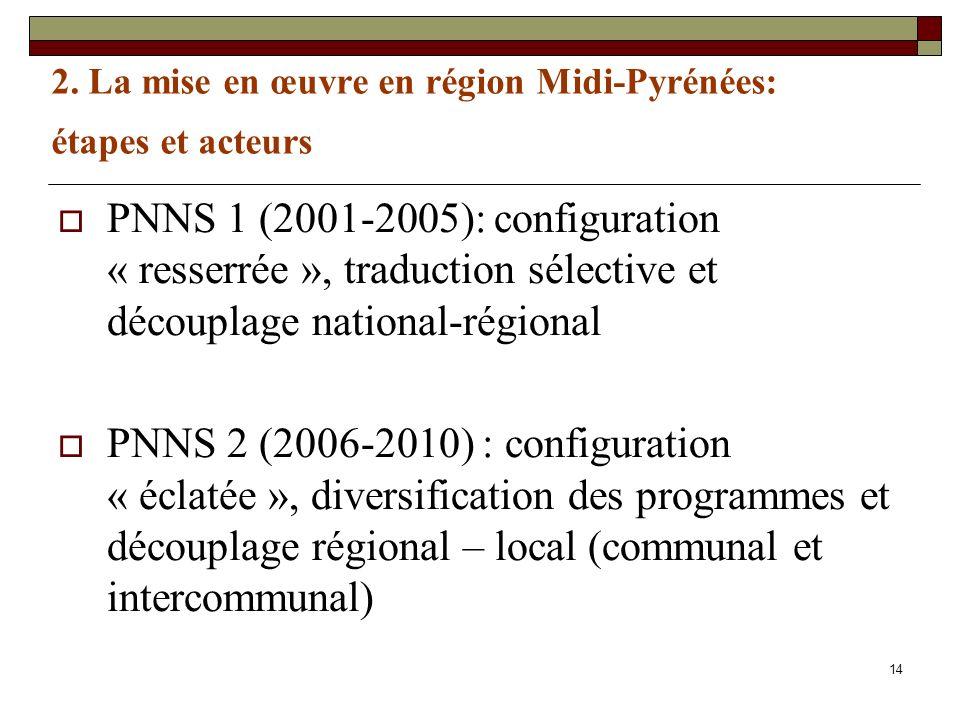2. La mise en œuvre en région Midi-Pyrénées: étapes et acteurs