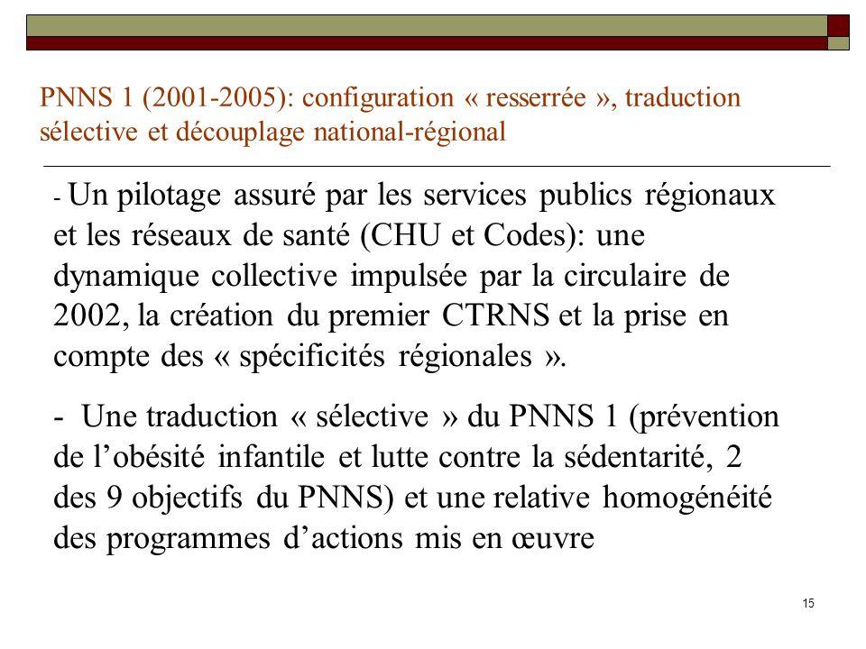 PNNS 1 (2001-2005): configuration « resserrée », traduction sélective et découplage national-régional