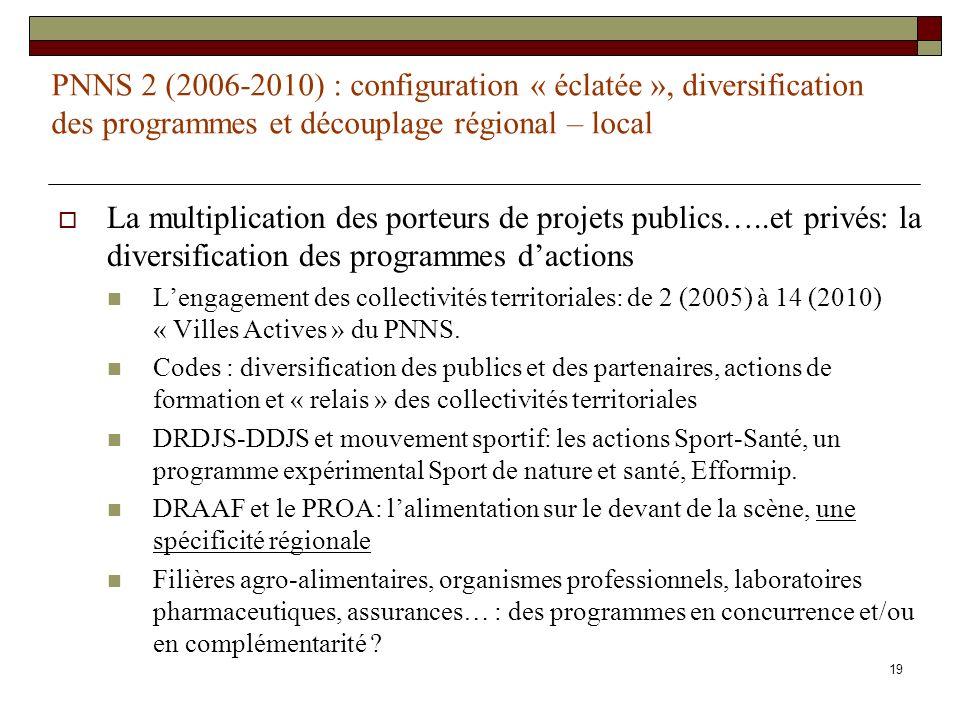 PNNS 2 (2006-2010) : configuration « éclatée », diversification des programmes et découplage régional – local
