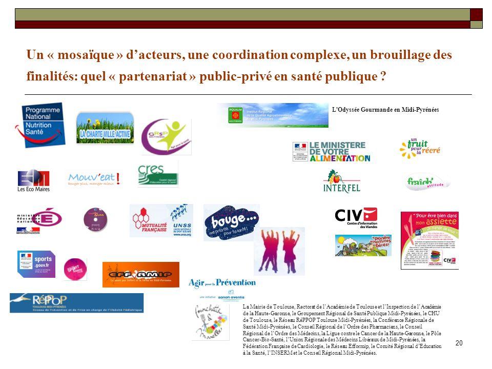 Un « mosaïque » d'acteurs, une coordination complexe, un brouillage des finalités: quel « partenariat » public-privé en santé publique