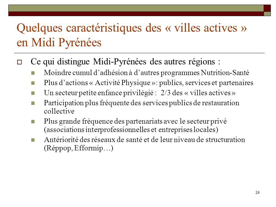 Quelques caractéristiques des « villes actives » en Midi Pyrénées