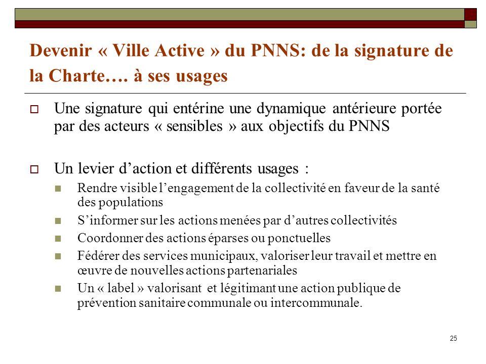 Devenir « Ville Active » du PNNS: de la signature de la Charte…