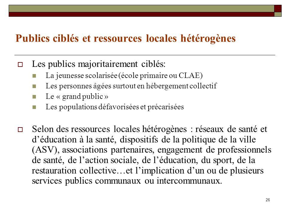 Publics ciblés et ressources locales hétérogènes