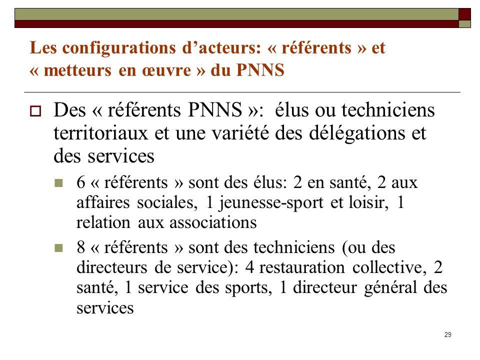 Les configurations d'acteurs: « référents » et « metteurs en œuvre » du PNNS