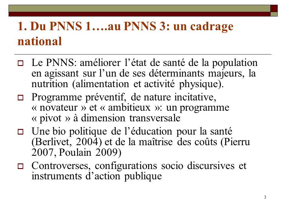 1. Du PNNS 1….au PNNS 3: un cadrage national