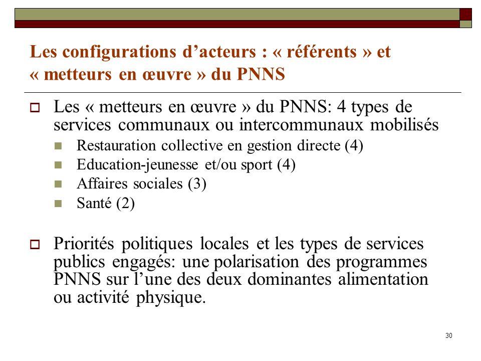 Les configurations d'acteurs : « référents » et « metteurs en œuvre » du PNNS