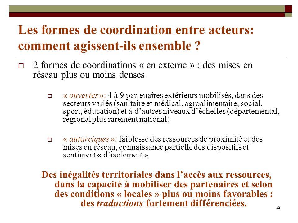 Les formes de coordination entre acteurs: comment agissent-ils ensemble