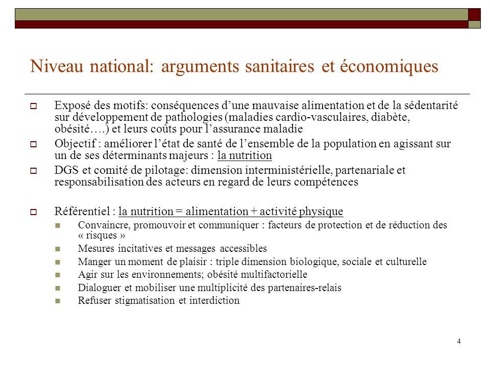 Niveau national: arguments sanitaires et économiques