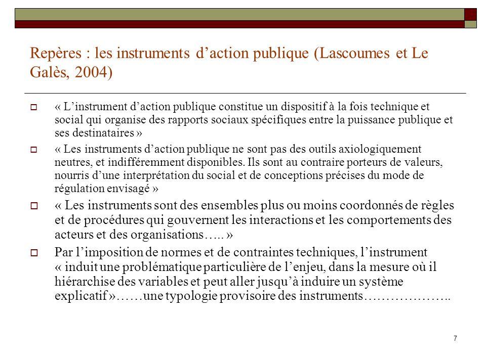 Repères : les instruments d'action publique (Lascoumes et Le Galès, 2004)