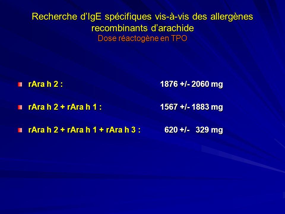 Recherche d'IgE spécifiques vis-à-vis des allergènes recombinants d'arachide Dose réactogène en TPO