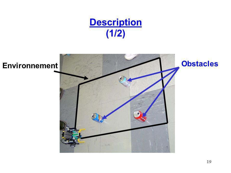 Description (1/2) Obstacles Environnement