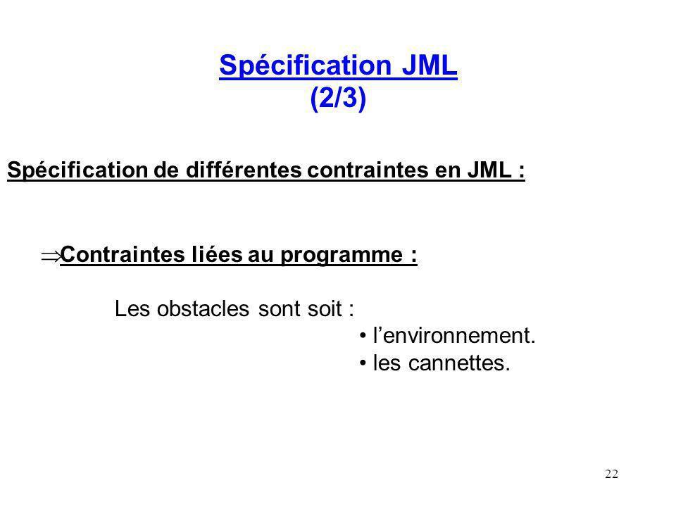 Spécification JML (2/3) Spécification de différentes contraintes en JML : Contraintes liées au programme :
