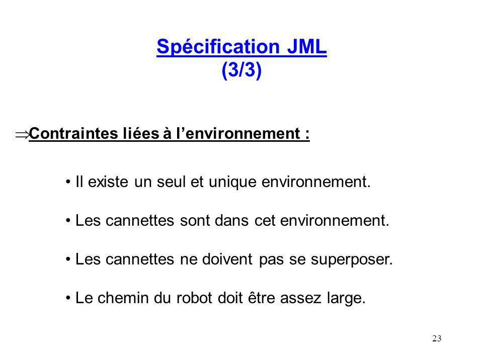 Spécification JML (3/3) Contraintes liées à l'environnement :