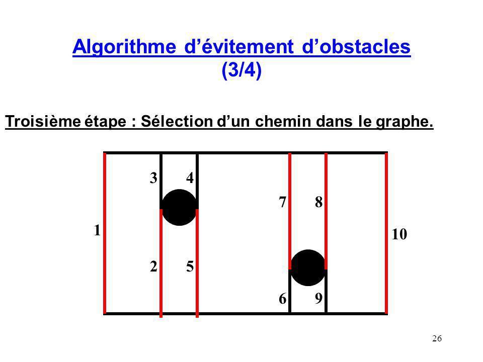 Algorithme d'évitement d'obstacles