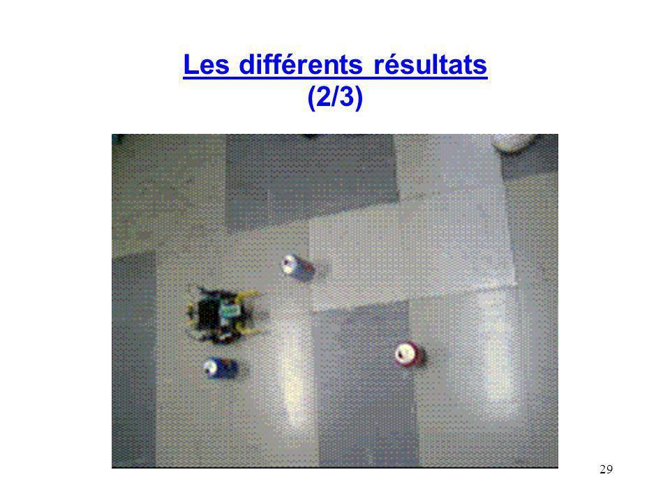 Les différents résultats