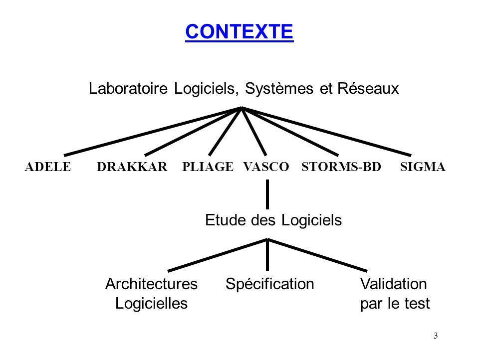 CONTEXTE Laboratoire Logiciels, Systèmes et Réseaux