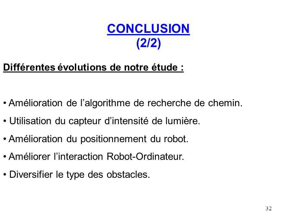 CONCLUSION (2/2) Différentes évolutions de notre étude :