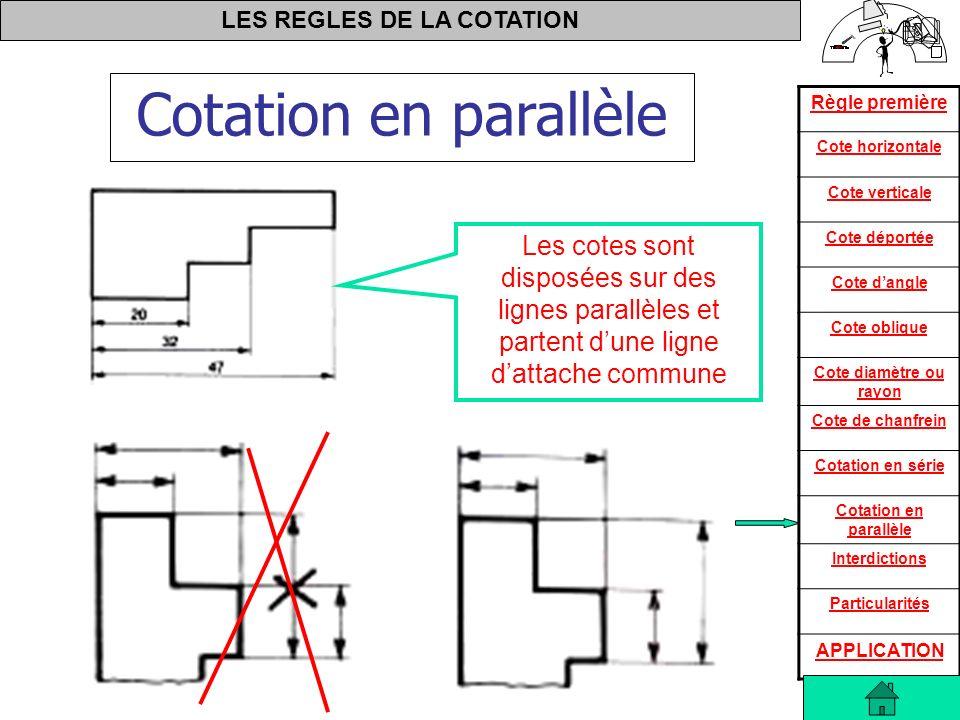 Cotation en parallèle Les cotes sont disposées sur des lignes parallèles et partent d'une ligne d'attache commune.