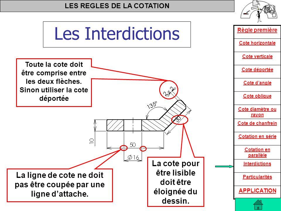 Les Interdictions Toute la cote doit être comprise entre les deux flèches. Sinon utiliser la cote déportée.
