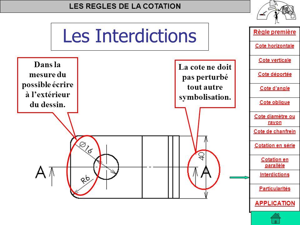 Les Interdictions Dans la mesure du possible écrire à l'extérieur du dessin.