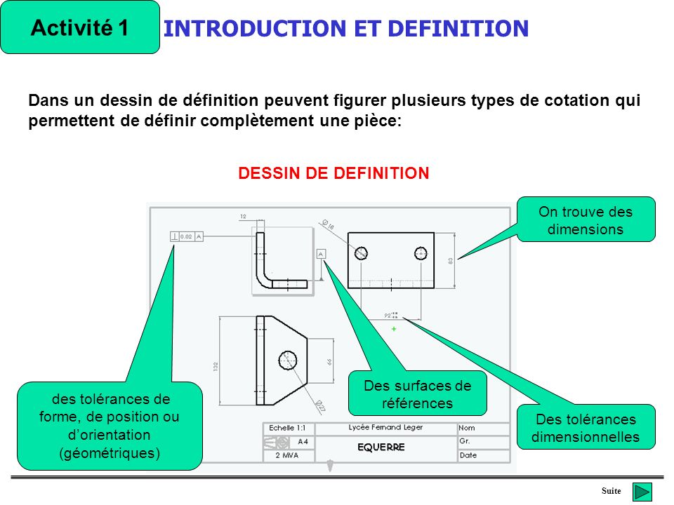 INTRODUCTION ET DEFINITION