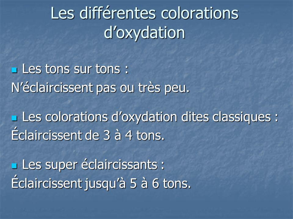 Les différentes colorations d'oxydation