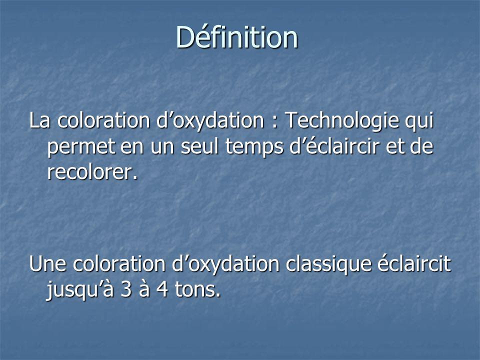 Définition La coloration d'oxydation : Technologie qui permet en un seul temps d'éclaircir et de recolorer.