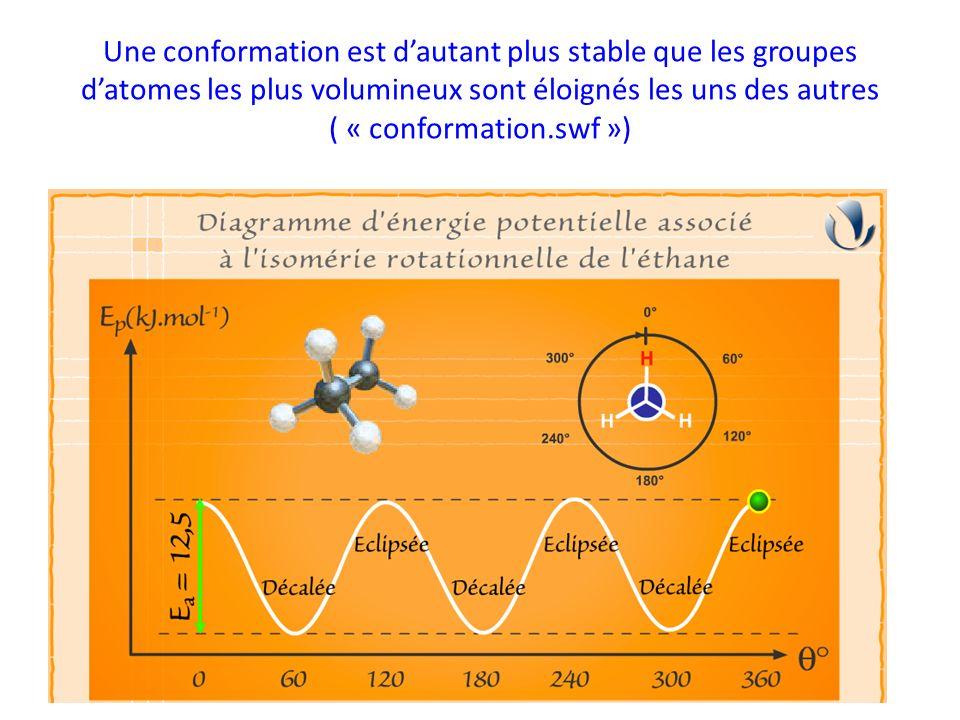 Une conformation est d'autant plus stable que les groupes d'atomes les plus volumineux sont éloignés les uns des autres ( « conformation.swf »)