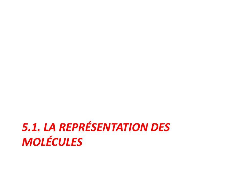 5.1. La représentation des molécules