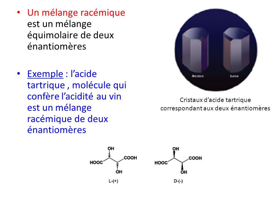 Cristaux d'acide tartrique correspondant aux deux énantiomères
