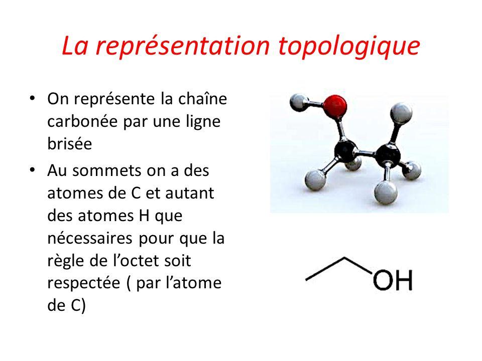 La représentation topologique