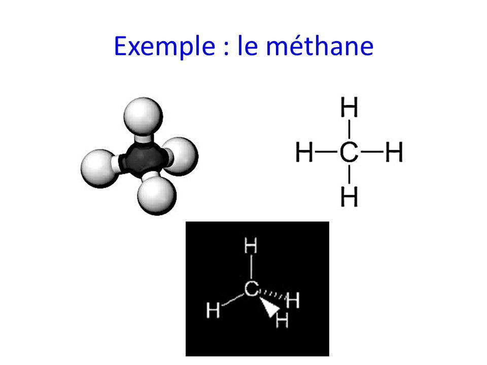 Exemple : le méthane