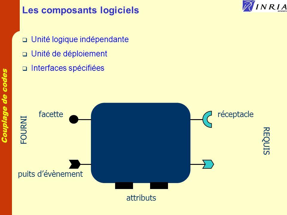 Les composants logiciels