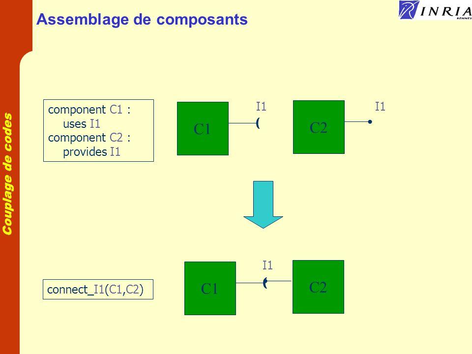 Assemblage de composants