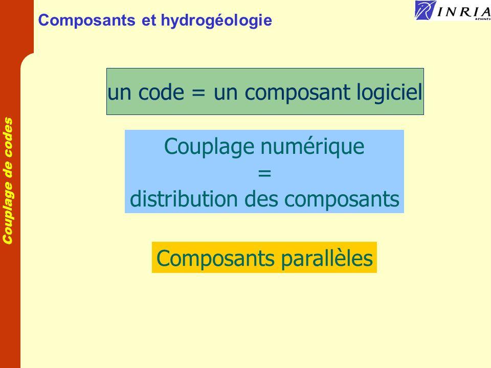 Composants et hydrogéologie