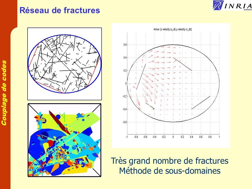 Très grand nombre de fractures Méthode de sous-domaines