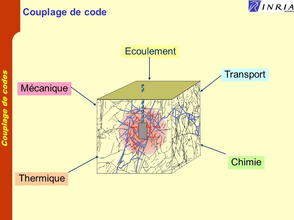 Couplage de code Ecoulement Transport Mécanique Chimie Thermique