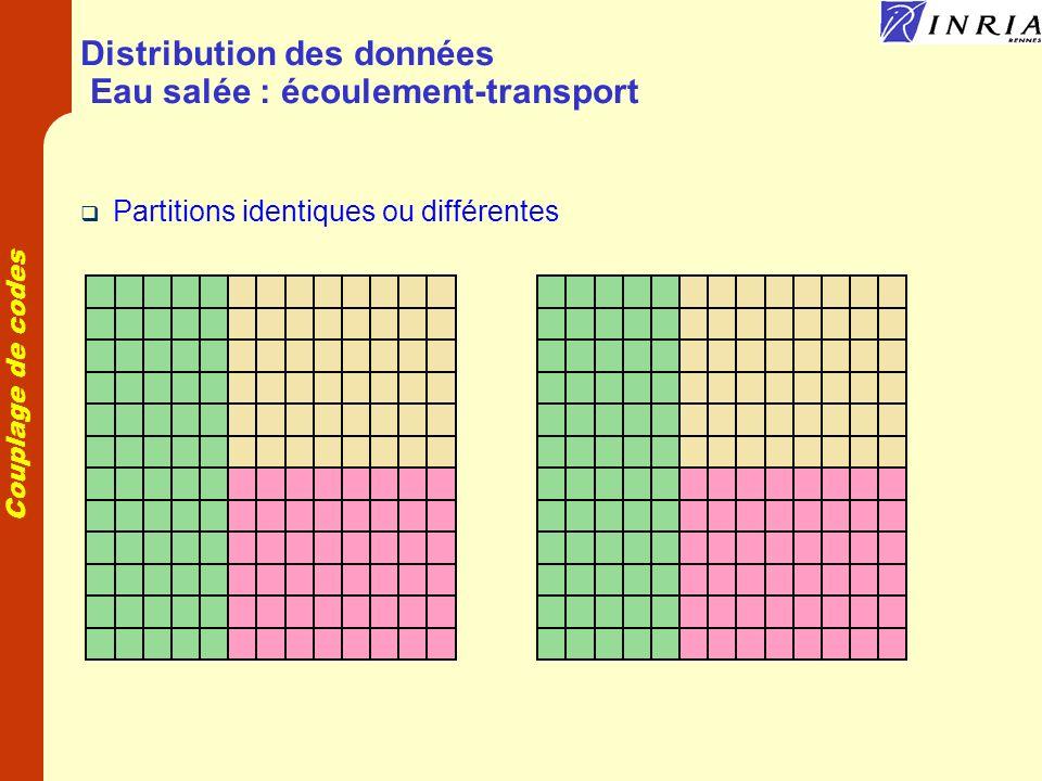 Distribution des données Eau salée : écoulement-transport