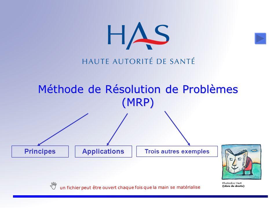 Méthode de Résolution de Problèmes (MRP)