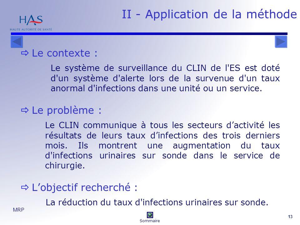 II - Application de la méthode