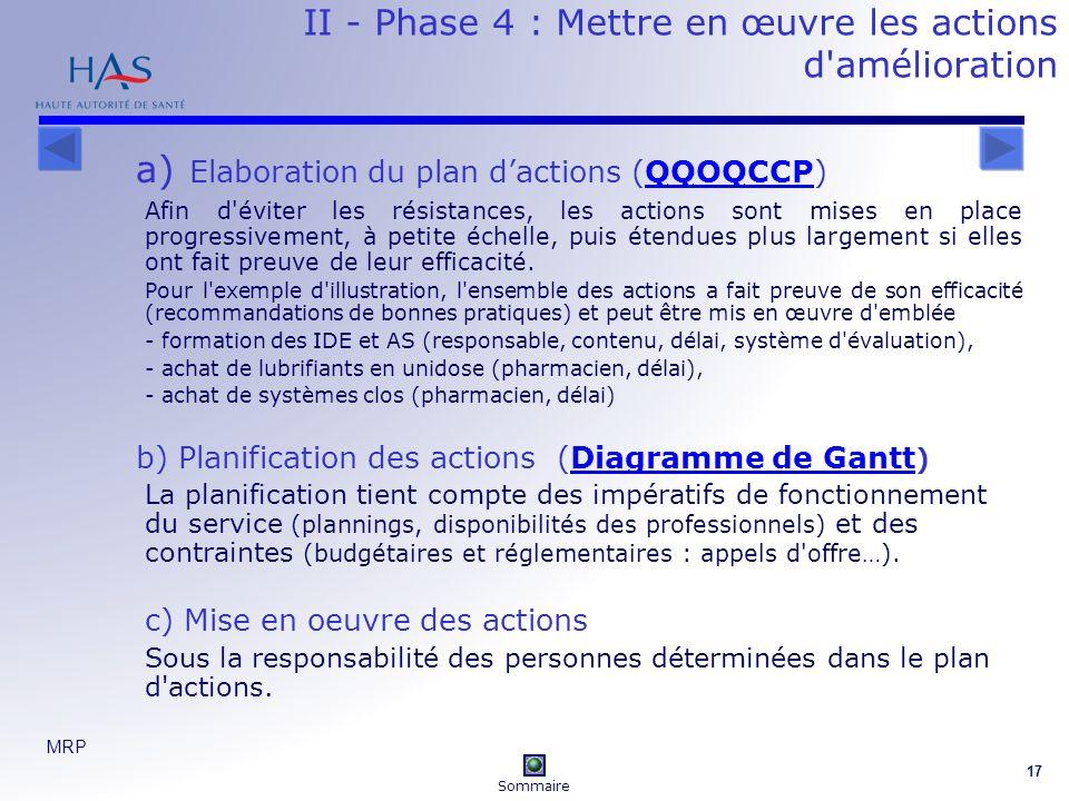 II - Phase 4 : Mettre en œuvre les actions d amélioration