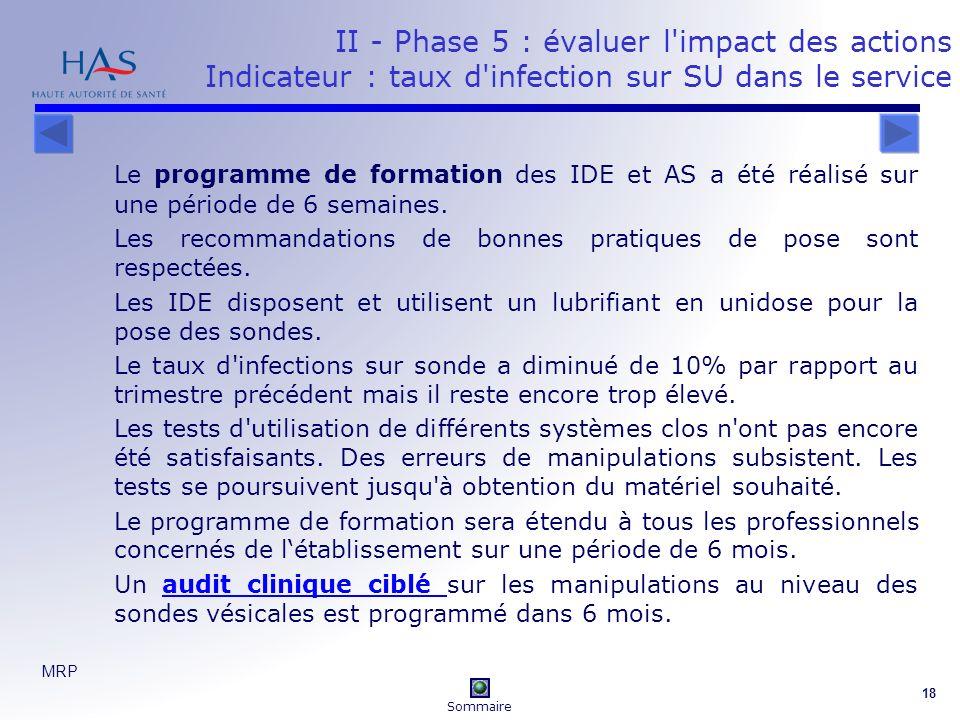 II - Phase 5 : évaluer l impact des actions Indicateur : taux d infection sur SU dans le service