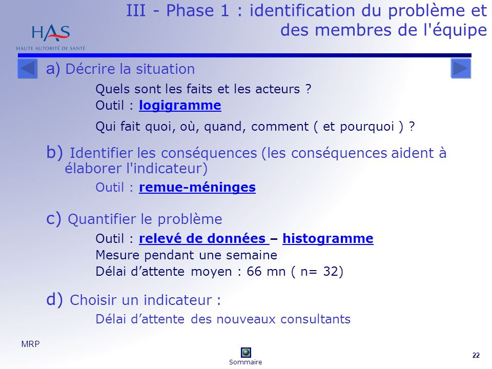 III - Phase 1 : identification du problème et des membres de l équipe