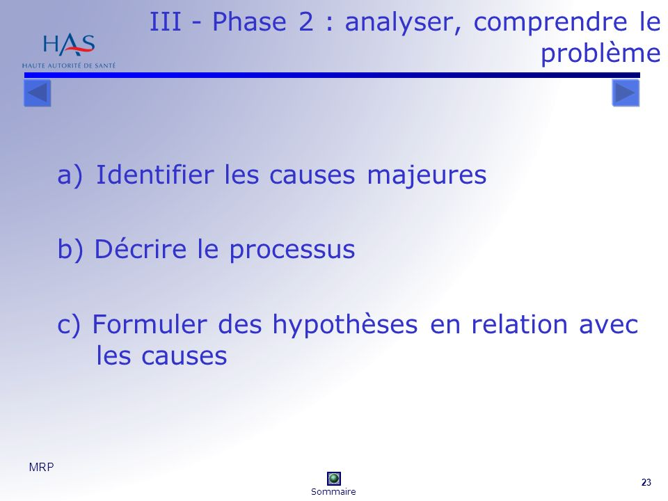 III - Phase 2 : analyser, comprendre le problème